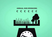 INCAS: Measuring Greenhouse Gases